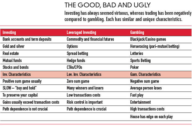 Differences Between Good - 101633