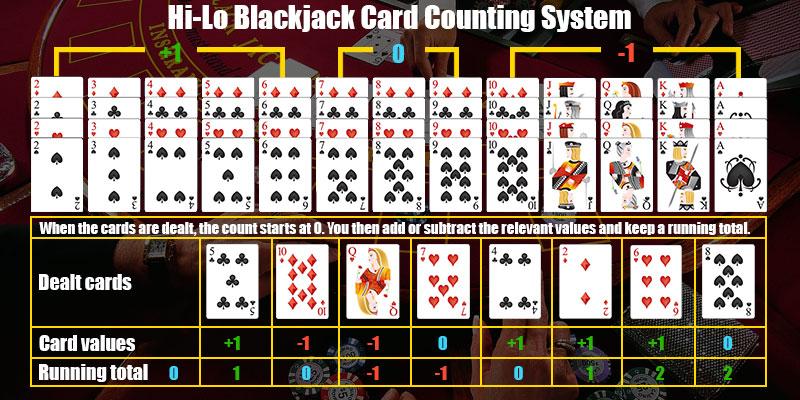 Double Deck Blackjack - 672722