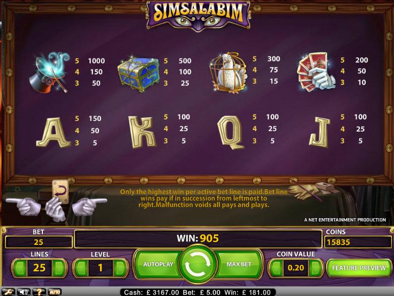 Simsalabim Slot - 233494