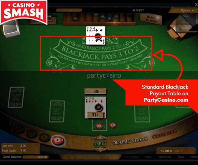 Flat Betting Blackjack - 820926
