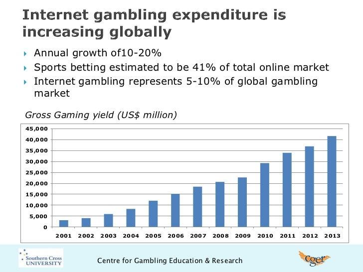 Online Gambling Companies - 474067