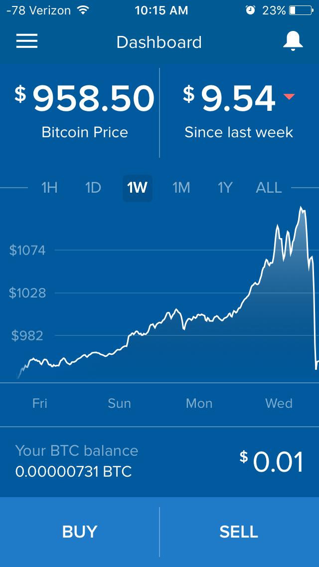 Buy Bitcoin - 868323