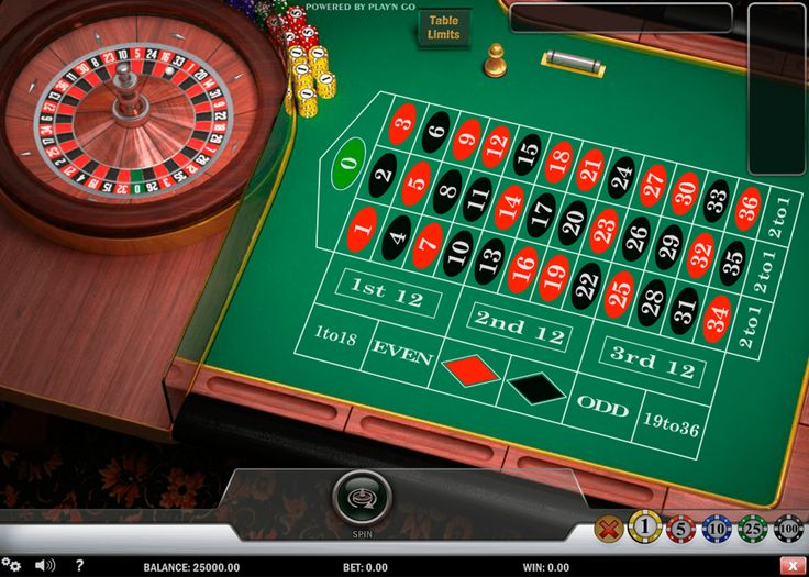 Cheapest Roulette - 675499