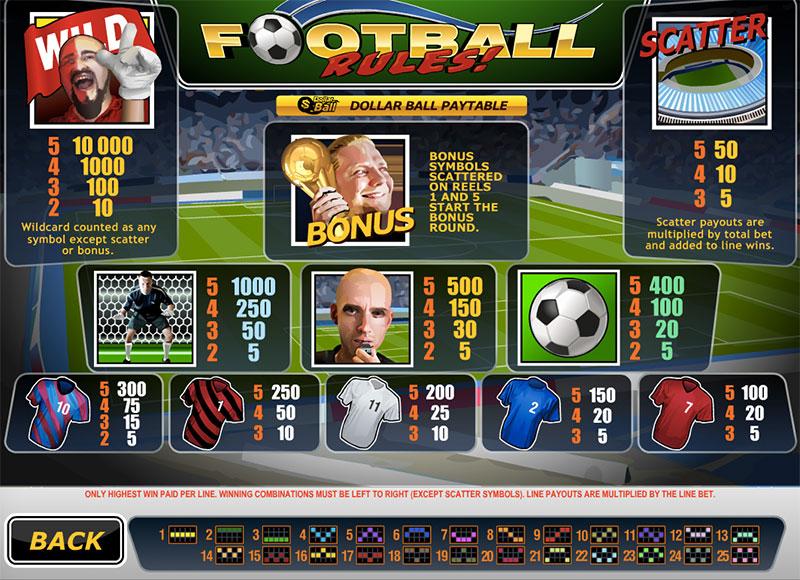 Football Rules Slot - 318650