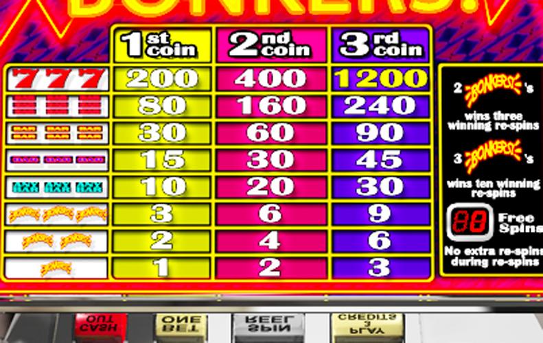 Slot Machine - 218526