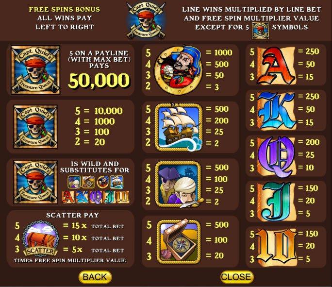 Captain Treasure Slot - 662090