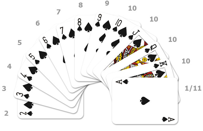 Blackjack Card - 145921