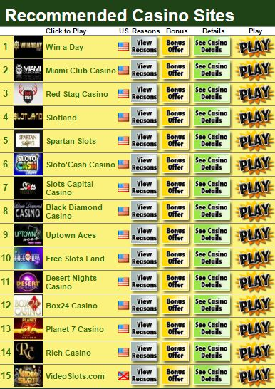 Casino Reset - 382544