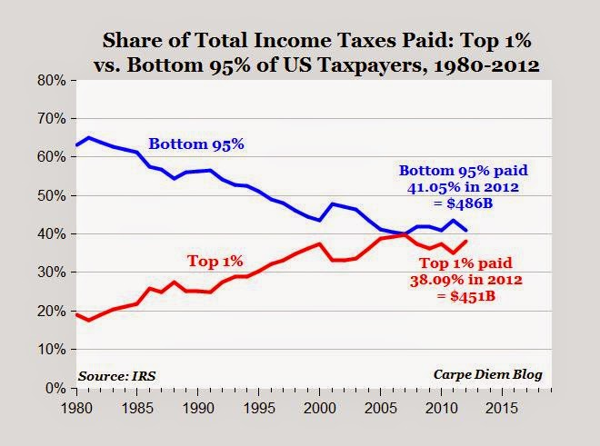 Taxes to be - 182657