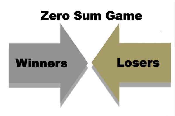 Zero Sum - 213791