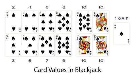 Blackjack Card - 333759