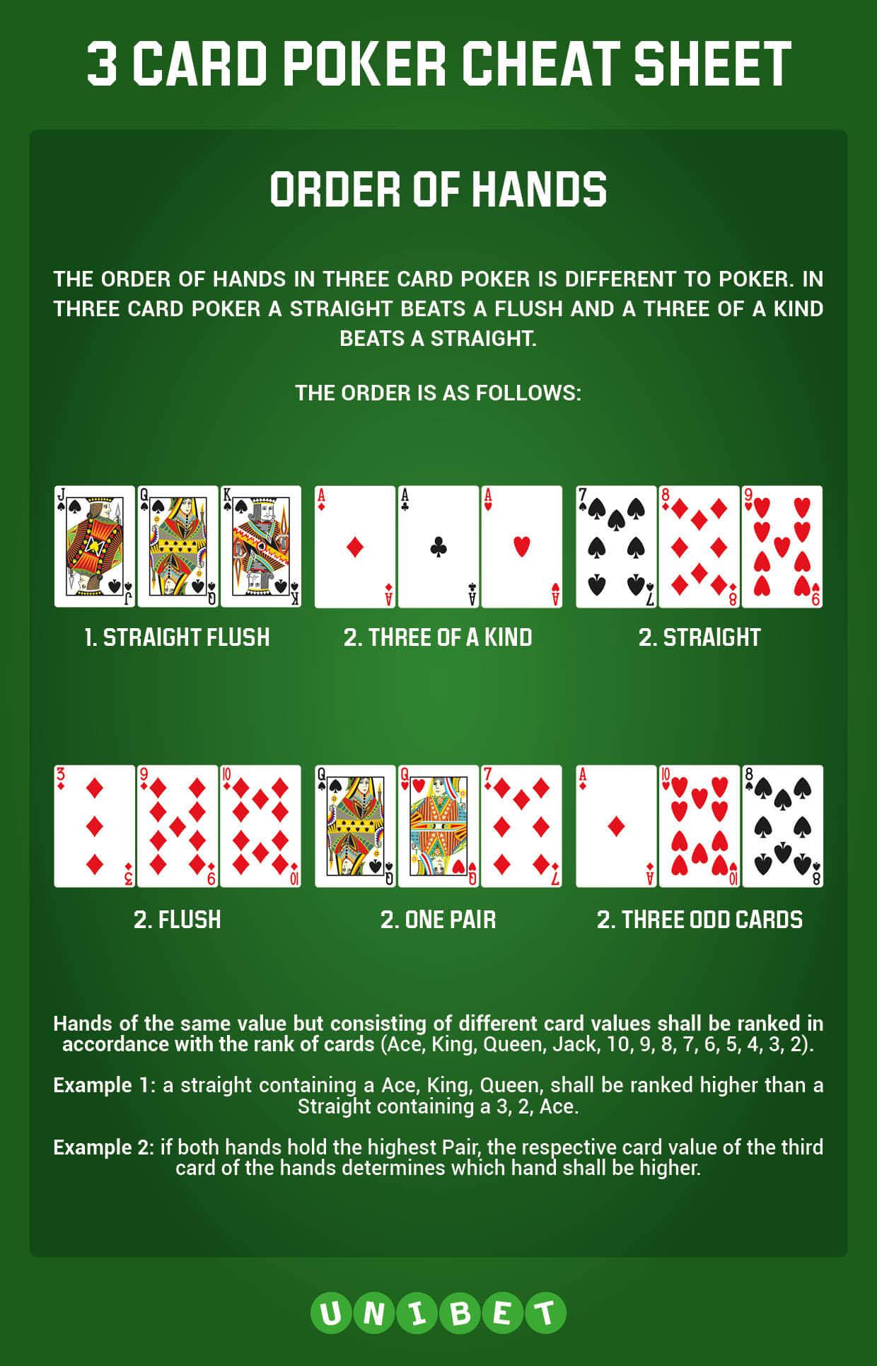Casino Odds - 455642