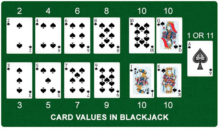 Blackjack Card Values - 708452