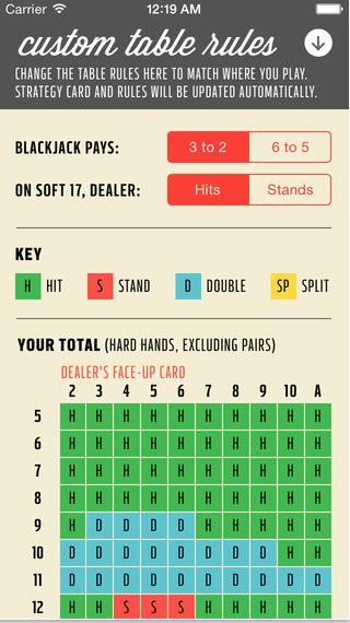 Simple Blackjack - 400590