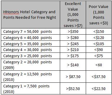 Casino Valuation - 895127