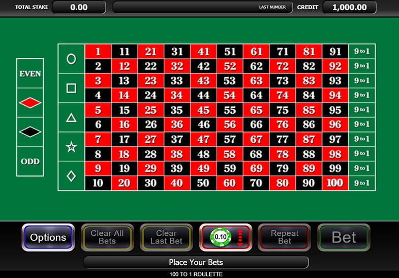 Best Odds - 430470