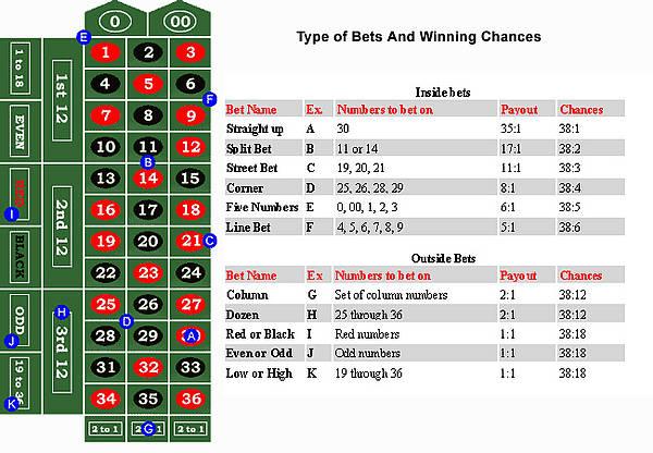 Brend Advantage Odds - 537877