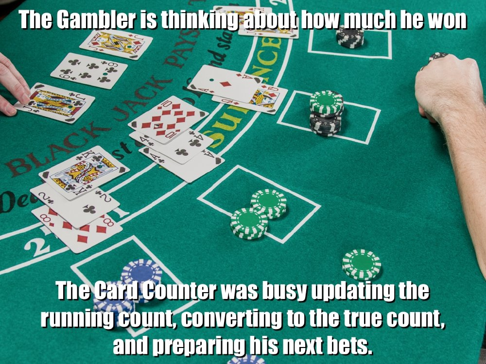 Card Counting - 895772