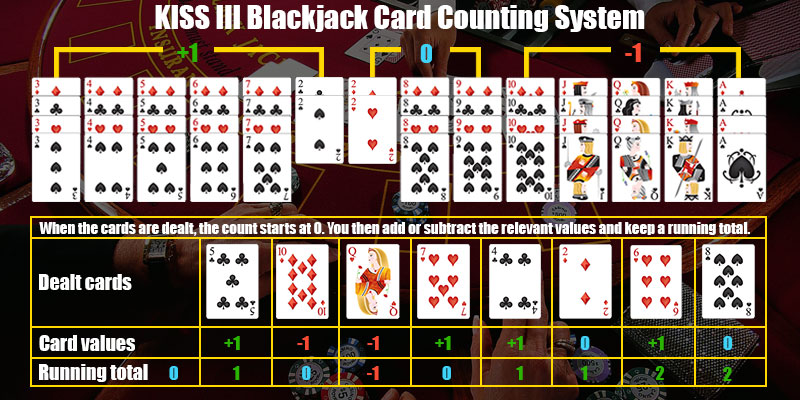 Card Counting - 117145