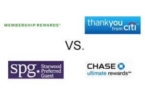 Credit Card Bank - 250342