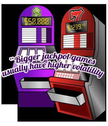 Gamification Slot Machine - 670483