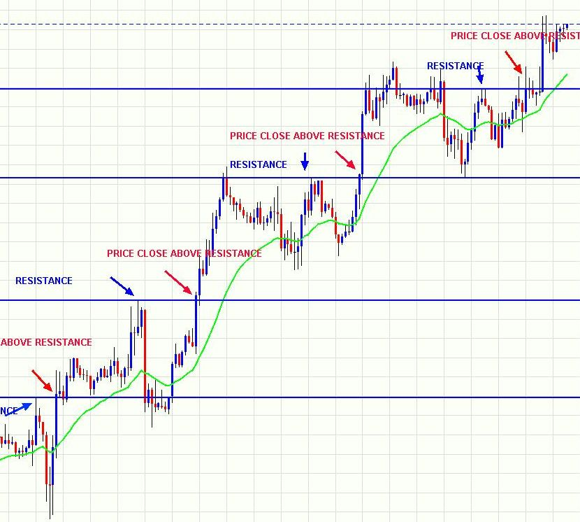 Hedging Example Tested - 744480