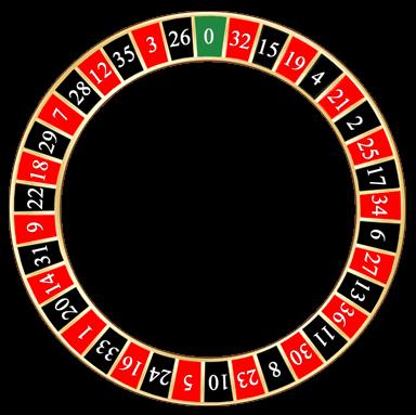 Offline Roulette Simulator - 594967
