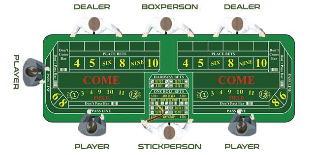 Placing Prop Bets - 532415