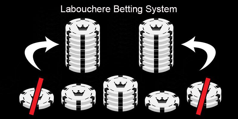 Progressive Betting - 128585