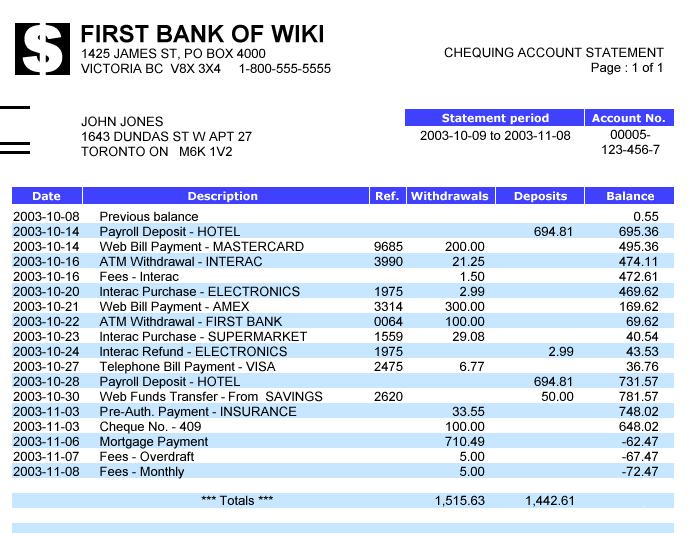 Real Money Deposit - 437804